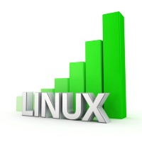 linux popularity