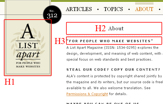 A List Apart website with labels on the H1, H2, and H3 heading content.