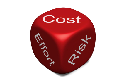 Cost, Effort & Risk