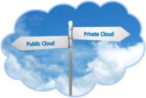 Find a Hybrid Cloud provider