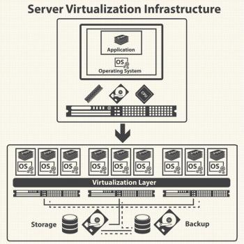 Virtual Private Server Hosting Server Virtualization Infrastructure